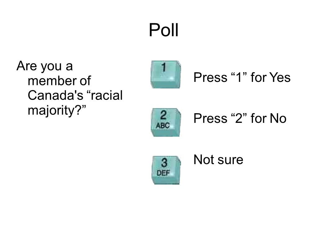 Poll Are you a member of Canada's racial majority? Press 1 for Yes Press 2 for No Not sure