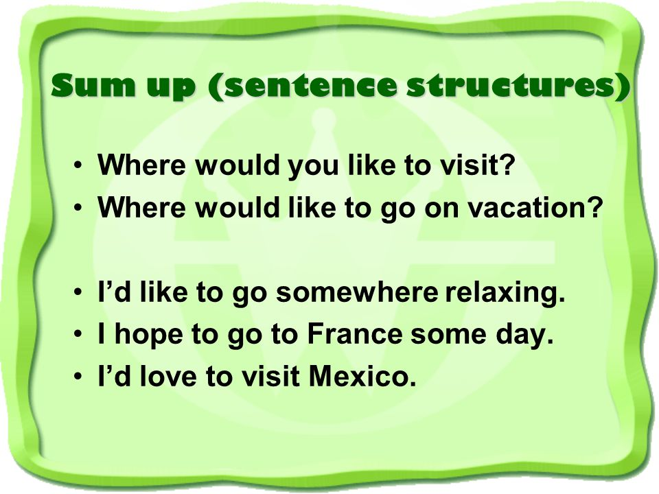 Sum up (vocabulary) Read and translate: vacation, enjoy, weather, sights, price, hotel, shopping, food, transportation, culture, tradition, education, information, somewhere, go on a nature tour, depend on, whale watch tour, advertisement