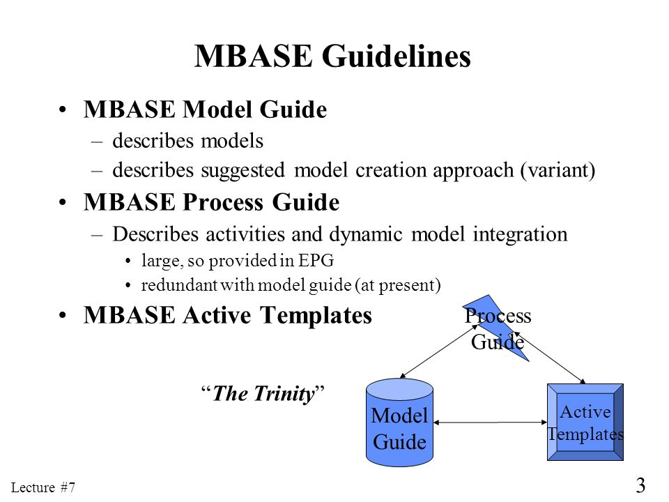 3 Lecture #7 MBASE Guidelines MBASE Model Guide –describes models –describes suggested model creation approach (variant) MBASE Process Guide –Describe