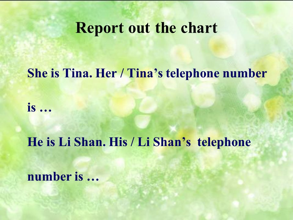 My telephone number is … Whats your telephone number Groupwork: Fill in the chart in 2c.