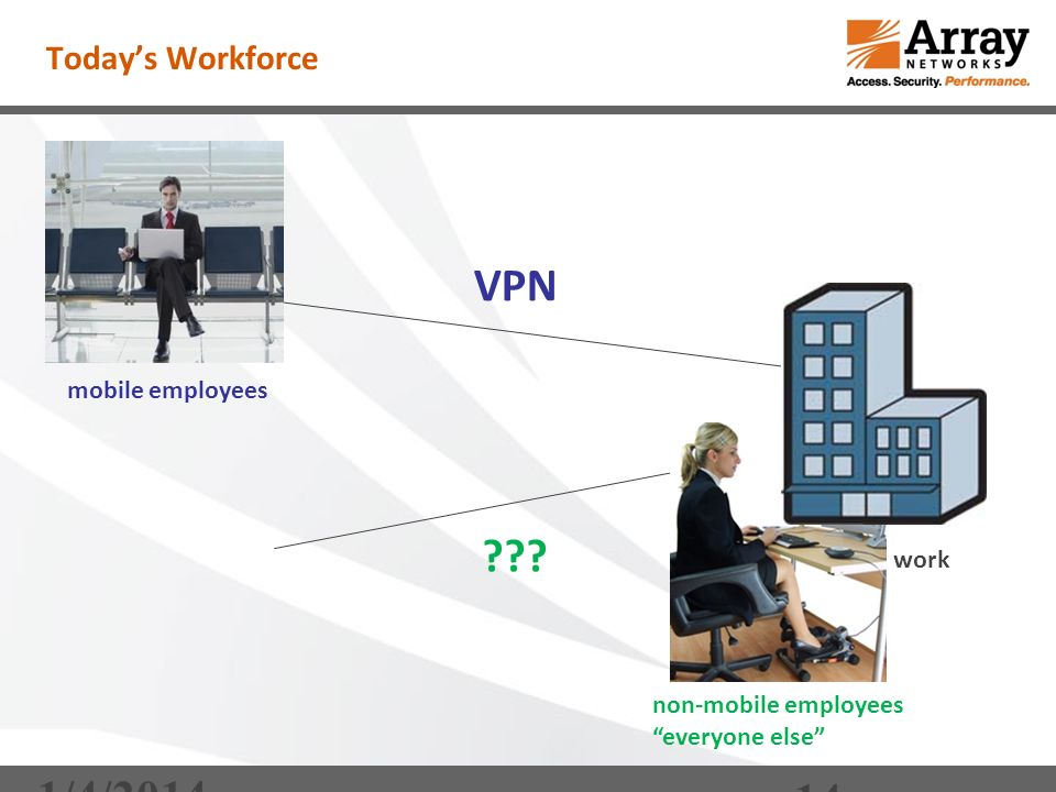 1/4/ Todays Workforce VPN office – work .