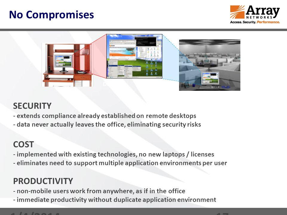 1/4/ No Compromises Work Desktop PRODUCTIVITY - non-mobile users work from anywhere, as if in the office - immediate productivity without duplicate application environment SECURITY - extends compliance already established on remote desktops - data never actually leaves the office, eliminating security risks COST - implemented with existing technologies, no new laptops / licenses - eliminates need to support multiple application environments per user