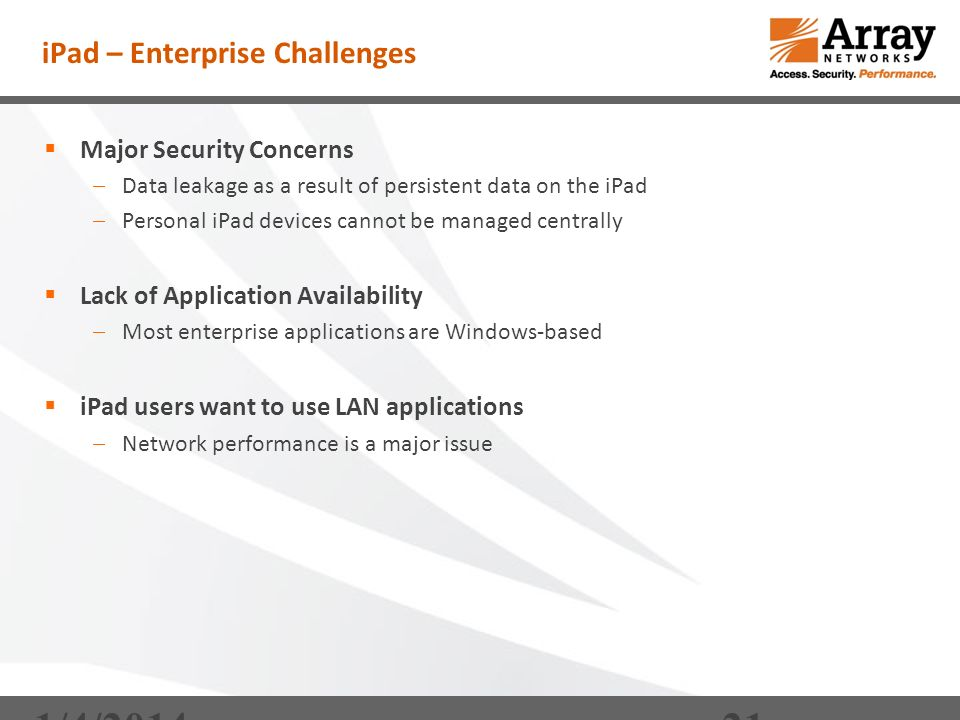 1/4/ iPad – Enterprise Challenges Major Security Concerns Data leakage as a result of persistent data on the iPad Personal iPad devices cannot be managed centrally Lack of Application Availability Most enterprise applications are Windows-based iPad users want to use LAN applications Network performance is a major issue
