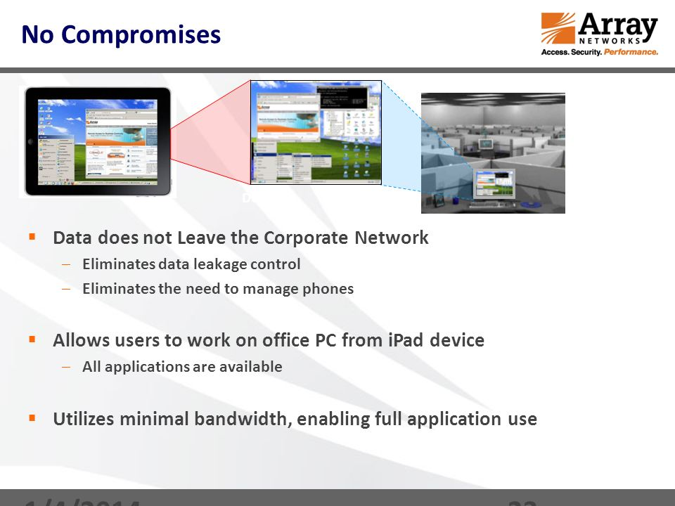 1/4/ No Compromises Work Desktop Data does not Leave the Corporate Network Eliminates data leakage control Eliminates the need to manage phones Allows users to work on office PC from iPad device All applications are available Utilizes minimal bandwidth, enabling full application use