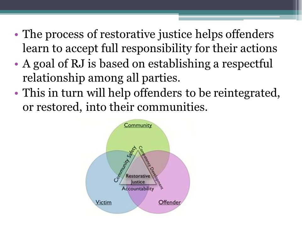 The process of restorative justice helps offenders learn to accept full responsibility for their actions A goal of RJ is based on establishing a respectful relationship among all parties.