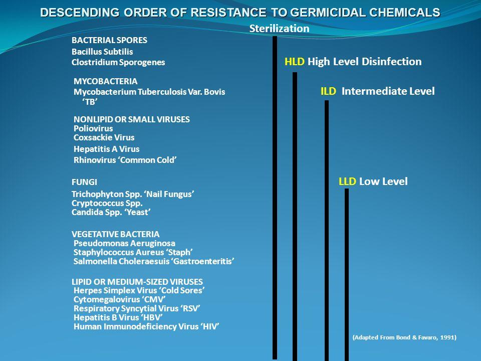 DESCENDING ORDER OF RESISTANCE TO GERMICIDAL CHEMICALS Sterilization BACTERIAL SPORES Bacillus Subtilis Clostridium Sporogenes HLD High Level Disinfec