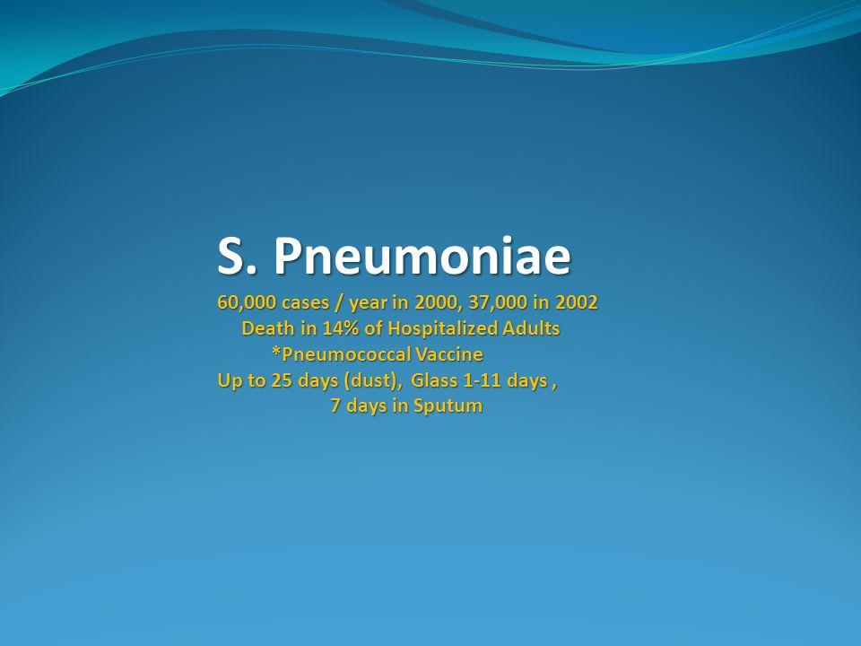 S. Pneumoniae 60,000 cases / year in 2000, 37,000 in 2002 Death in 14% of Hospitalized Adults Death in 14% of Hospitalized Adults *Pneumococcal Vaccin
