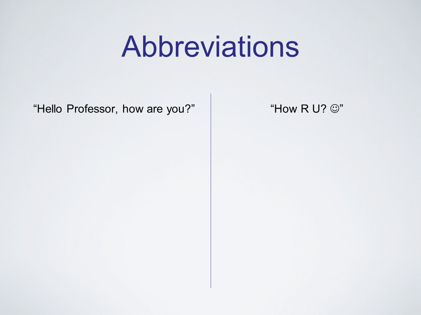 Abbreviations Hello Professor, how are you?How R U?