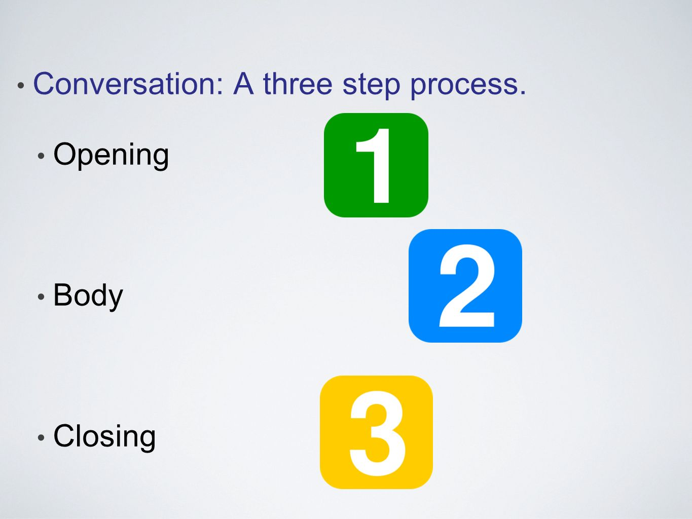 Conversation: A three step process. Opening Body Closing