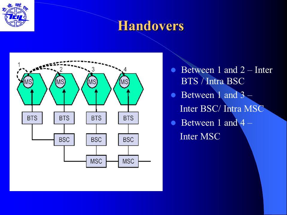 Handovers Between 1 and 2 – Inter BTS / Intra BSC Between 1 and 3 – Inter BSC/ Intra MSC Between 1 and 4 – Inter MSC
