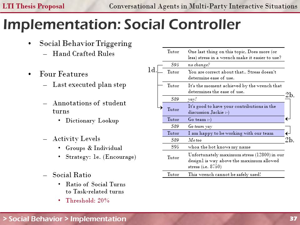 LTI Thesis ProposalConversational Agents in Multi-Party Interactive Situations 37 Implementation: Social Controller Social Behavior Triggering –Hand Crafted Rules Four Features –Last executed plan step –Annotations of student turns Dictionary Lookup –Activity Levels Groups & Individual Strategy: 1e.