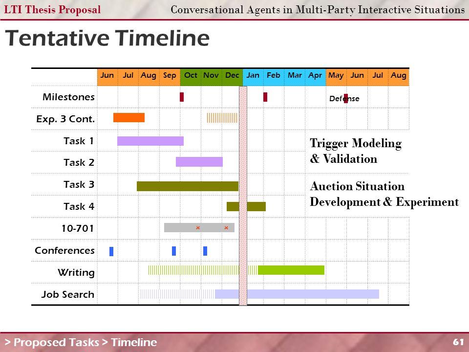 LTI Thesis ProposalConversational Agents in Multi-Party Interactive Situations 61 Tentative Timeline JunJulAugSepOctNovDecJanFebMarAprMayJunJulAug Milestones Exp.