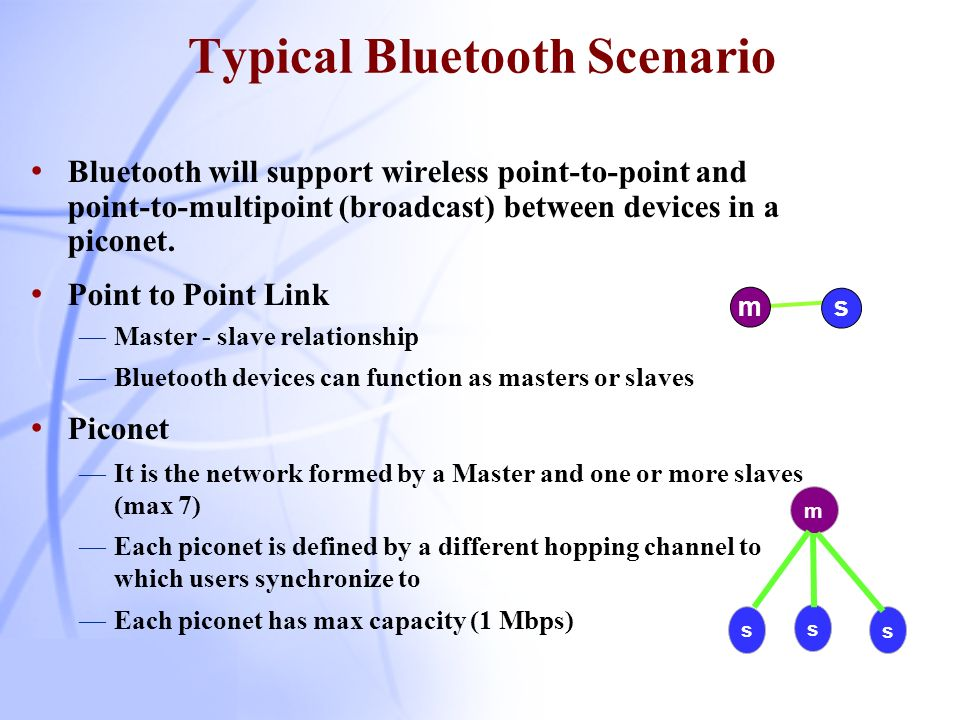 Piconet Structure Master Active Slave Parked Slave Standby All devices in piconet hop together.