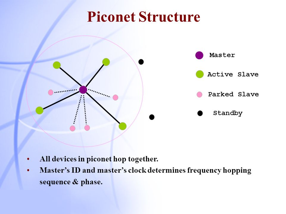 Ad-hoc Network – the Scatternet Inter-piconet communication Up to 10 piconets in a scatternet Multiple piconets can operate within same physical space This is an ad-hoc, peer to peer (P2P) network