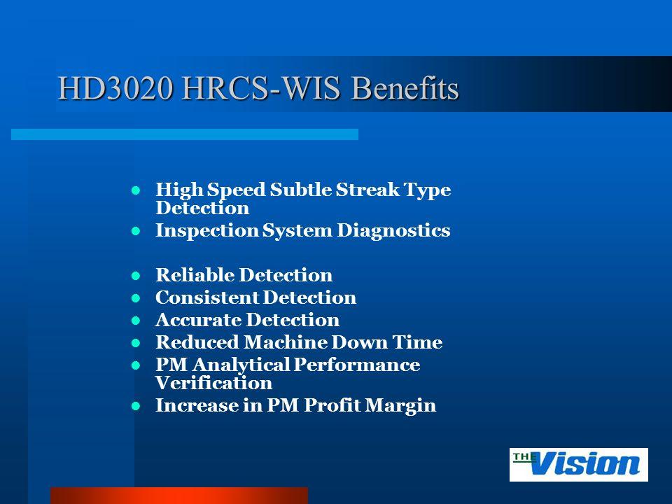 HD3020 HRCS-WIS Benefits High Speed Subtle Streak Type Detection Inspection System Diagnostics Reliable Detection Consistent Detection Accurate Detect