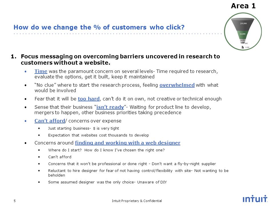 Intuit Proprietary & Confidential6 How do we double the % of customers who click.