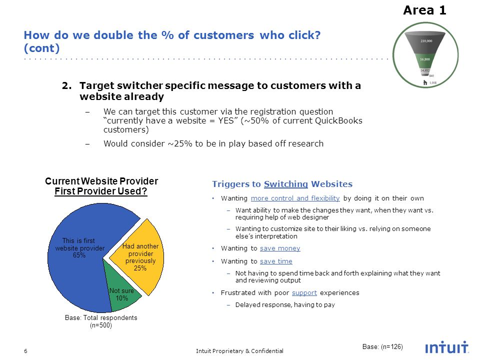 Intuit Proprietary & Confidential27 Step by step approach pg 3 (Concept)