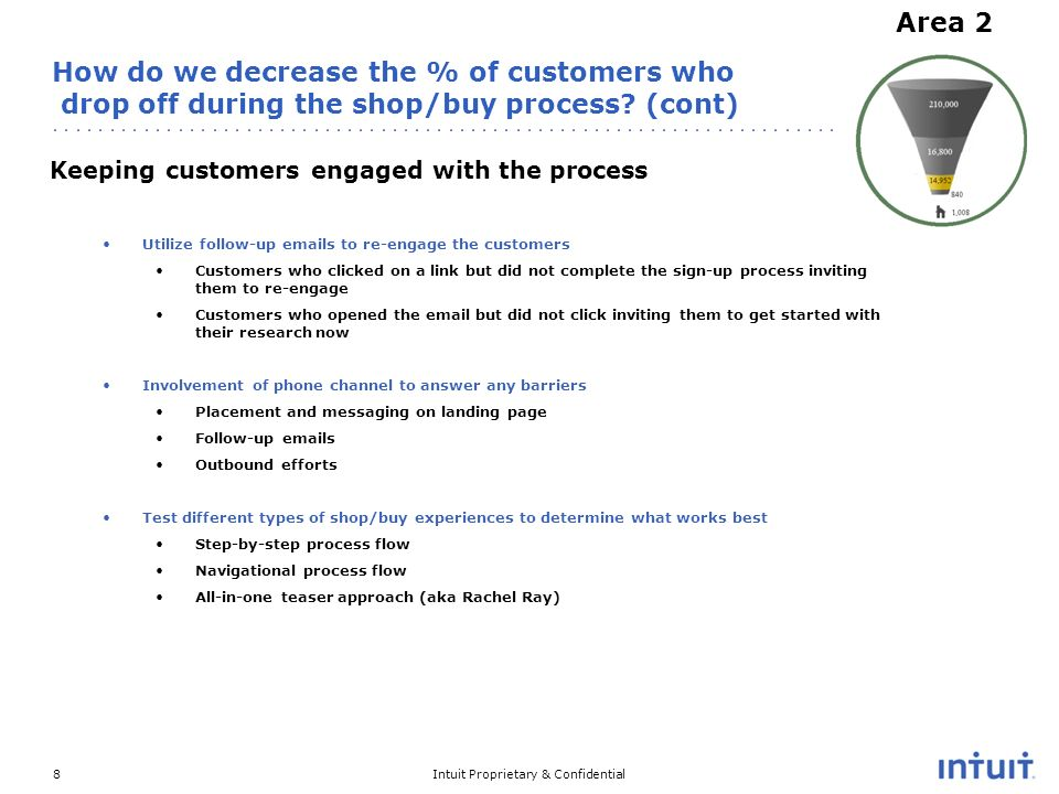 Intuit Proprietary & Confidential8 How do we decrease the % of customers who drop off during the shop/buy process.