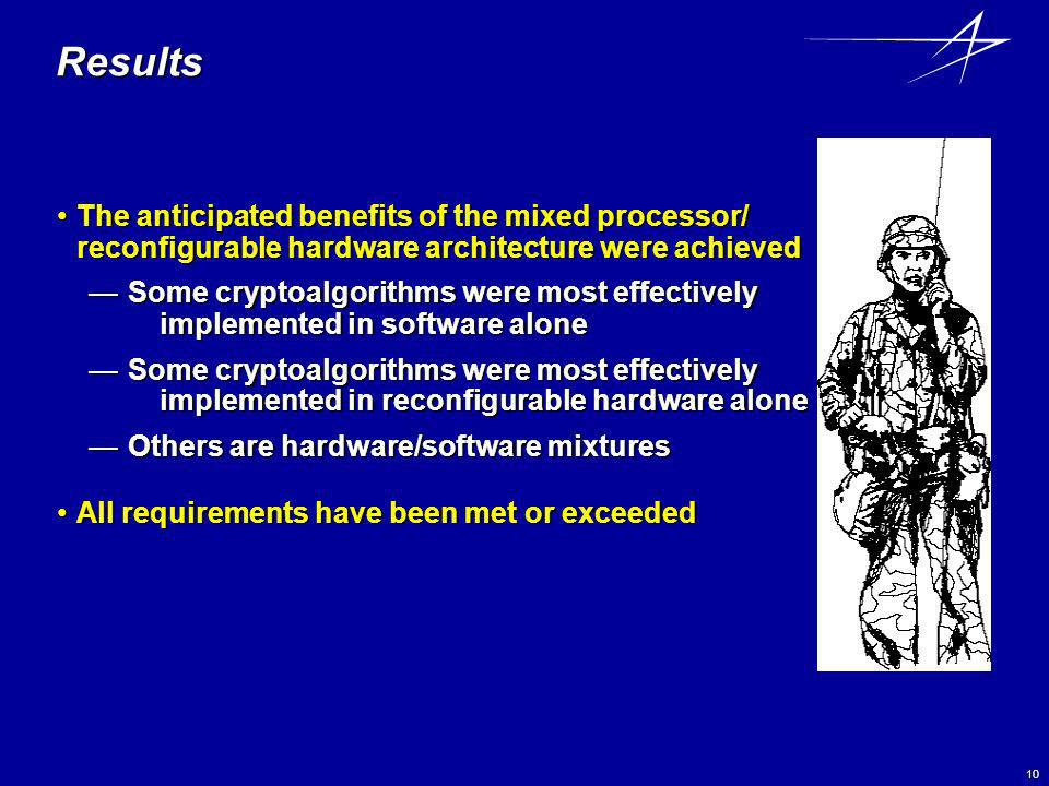 10 Results The anticipated benefits of the mixed processor/ reconfigurable hardware architecture were achievedThe anticipated benefits of the mixed pr
