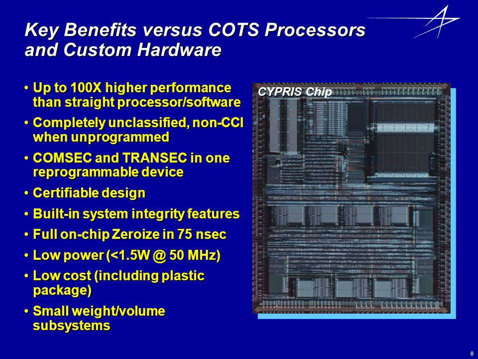 8 Key Benefits versus COTS Processors and Custom Hardware Up to 100X higher performance than straight processor/softwareUp to 100X higher performance