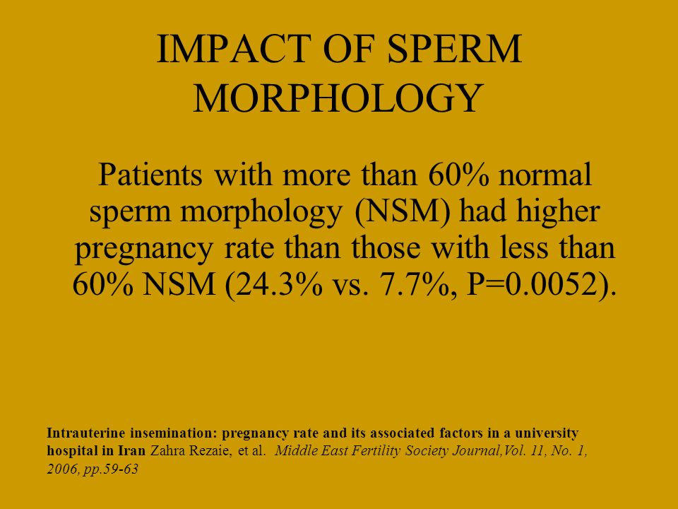 SPERM QUALITY NECESSARY FOR SUCCESSFUL INTRAUTERINE INSEMINATION Initial sperm motility 30% The total motile sperm count 5 X 10 6. When initial values