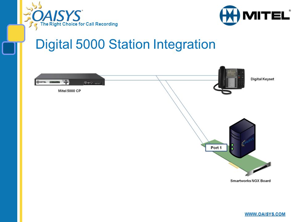 The Right Choice for Call Recording WWW.OAISYS.COM Digital 5000 Station Integration