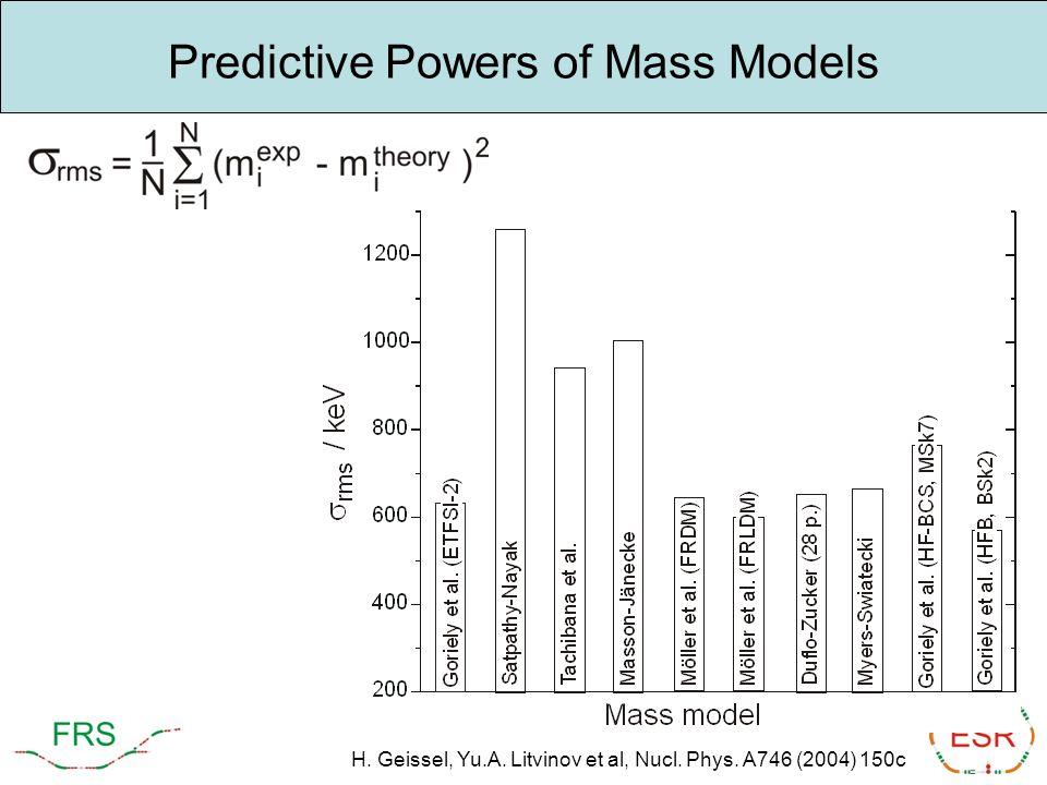Predictive Powers of Mass Models H. Geissel, Yu.A. Litvinov et al, Nucl. Phys. A746 (2004) 150c
