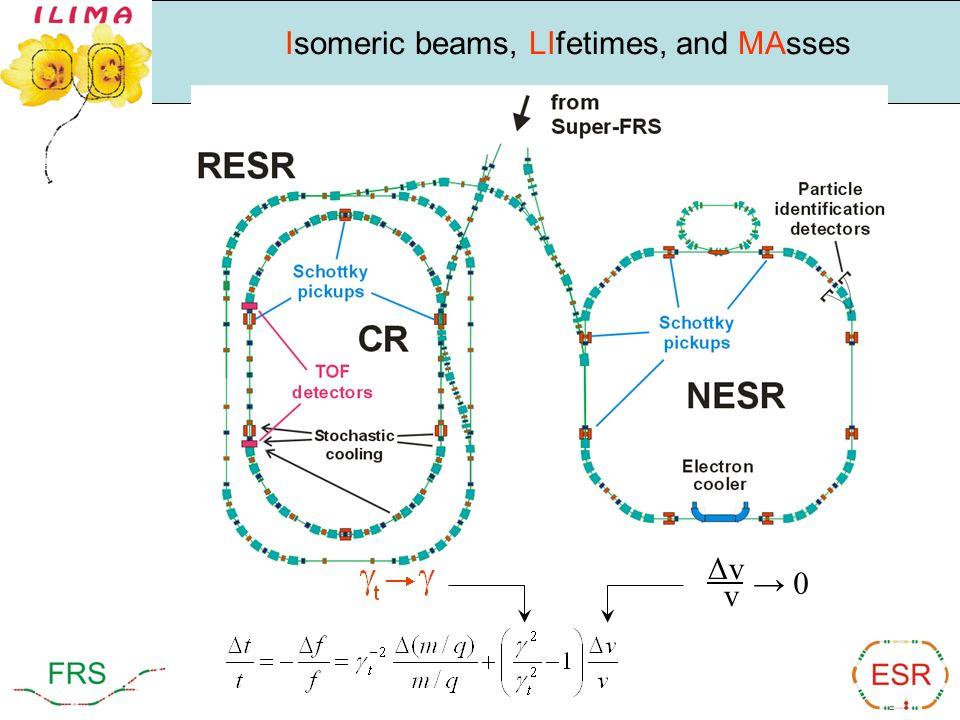 Δv v 0 Isomeric beams, LIfetimes, and MAsses