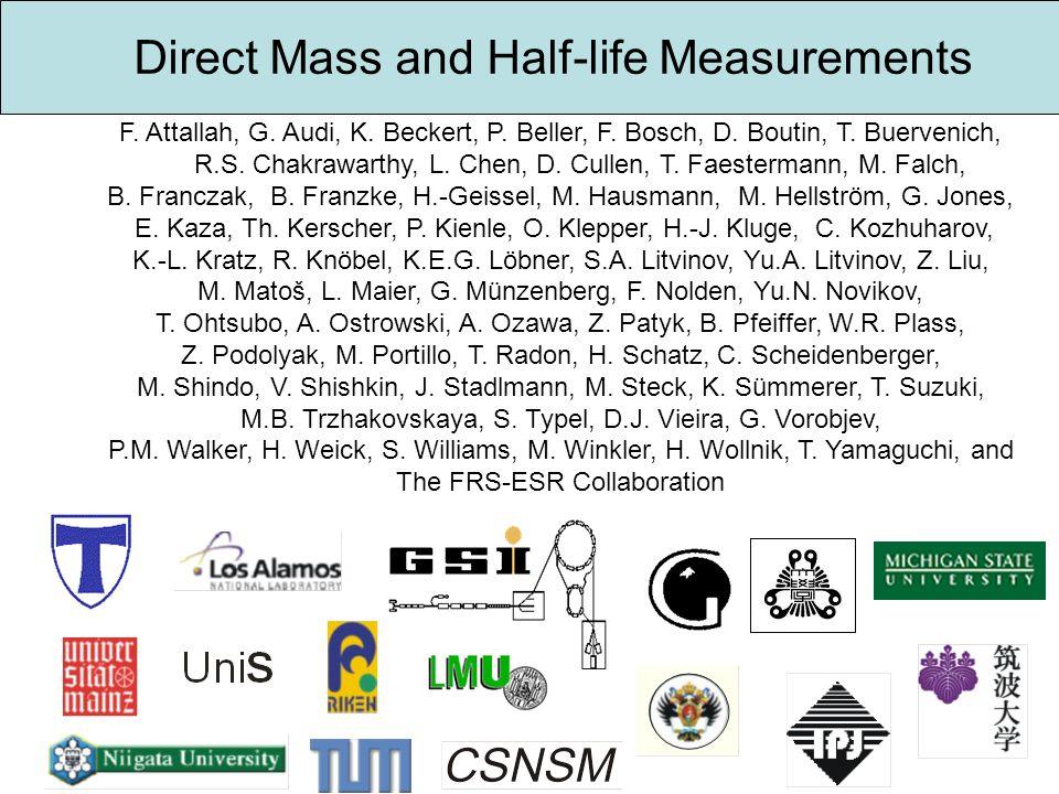 Direct Mass and Half-life Measurements F. Attallah, G. Audi, K. Beckert, P. Beller, F. Bosch, D. Boutin, T. Buervenich, R.S. Chakrawarthy, L. Chen, D.