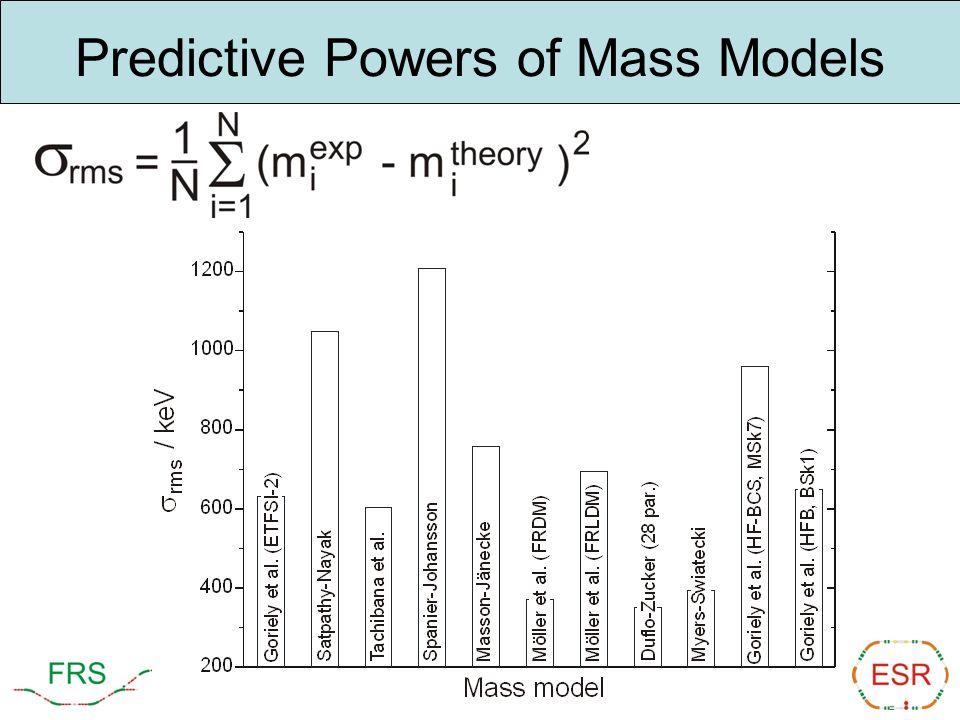 Predictive Powers of Mass Models