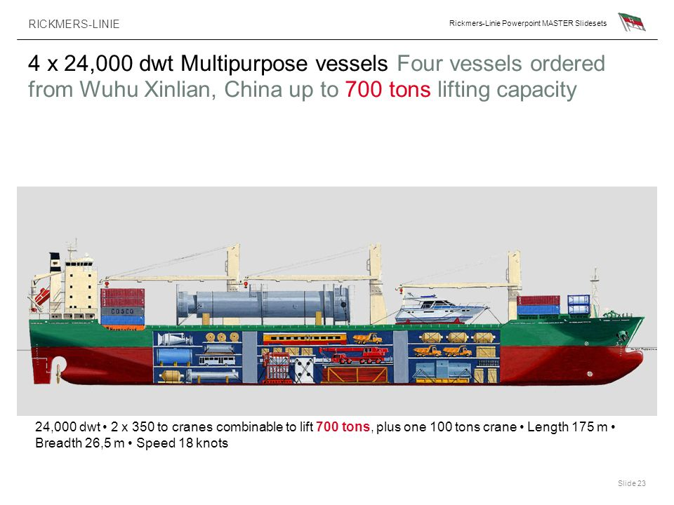 RICKMERS-LINIE Rickmers-Linie Powerpoint MASTER Slidesets Slide 23 24,000 dwt 2 x 350 to cranes combinable to lift 700 tons, plus one 100 tons crane L
