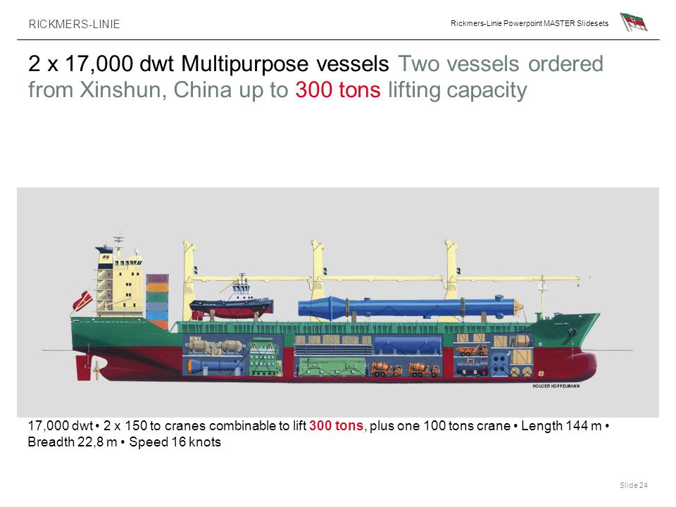 RICKMERS-LINIE Rickmers-Linie Powerpoint MASTER Slidesets Slide 24 2 x 17,000 dwt Multipurpose vessels Two vessels ordered from Xinshun, China up to 3