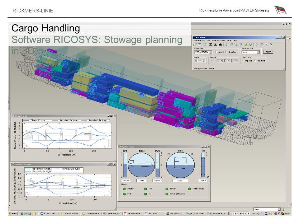 RICKMERS-LINIE Rickmers-Linie Powerpoint MASTER Slidesets Slide 59 Langfristige Planbarkeit XXX Cargo Handling Software RICOSYS: Stowage planning in 3