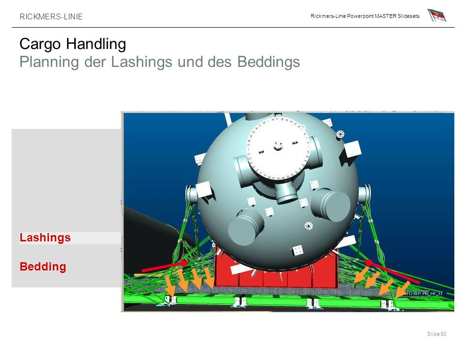 RICKMERS-LINIE Rickmers-Linie Powerpoint MASTER Slidesets Slide 60 Cargo Handling Planning der Lashings und des Beddings Lashings Bedding