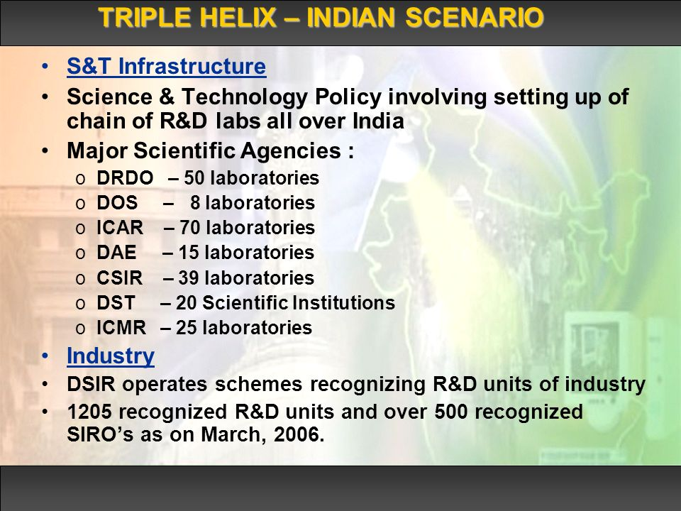 S&T Infrastructure Science & Technology Policy involving setting up of chain of R&D labs all over India Major Scientific Agencies : oDRDO – 50 laboratories oDOS – 8 laboratories oICAR – 70 laboratories oDAE – 15 laboratories oCSIR – 39 laboratories oDST – 20 Scientific Institutions oICMR – 25 laboratories Industry DSIR operates schemes recognizing R&D units of industry 1205 recognized R&D units and over 500 recognized SIROs as on March, 2006.