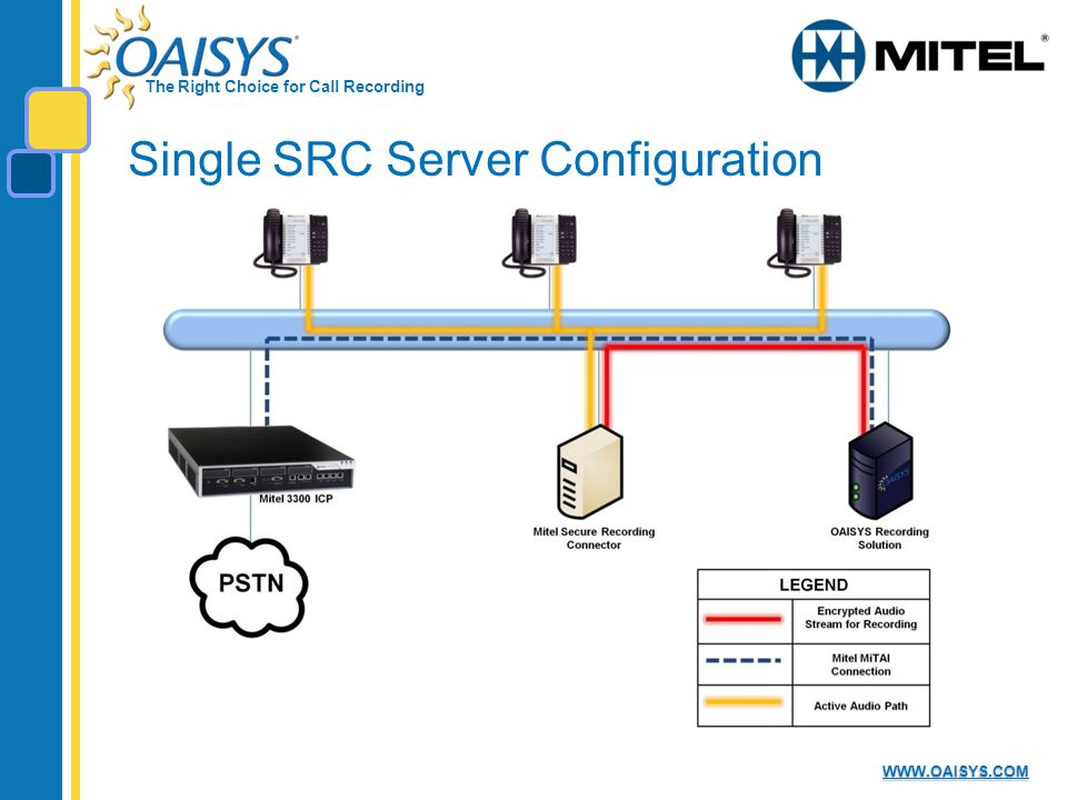 The Right Choice for Call Recording WWW.OAISYS.COM Single SRC Server Configuration