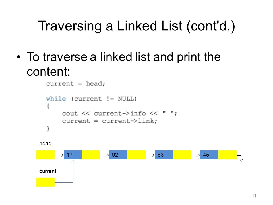 Traversing a Linked List (cont'd.) To traverse a linked list and print the content: 11 head 17926345 current