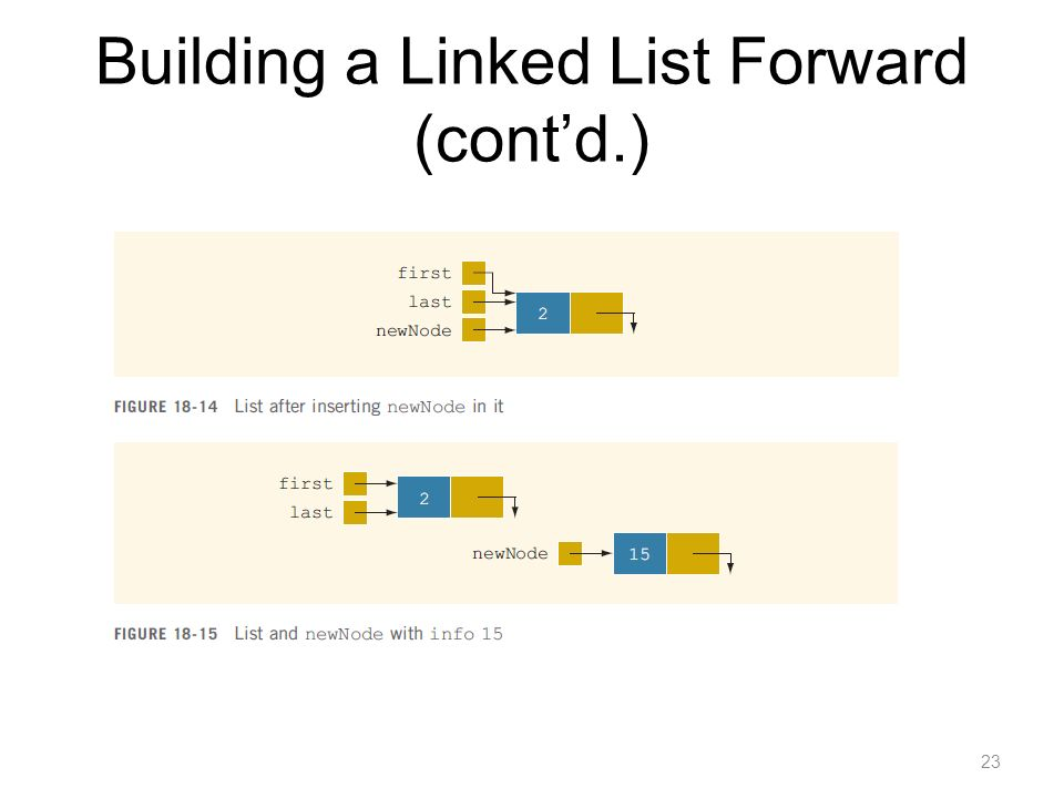 Building a Linked List Forward (contd.) 23