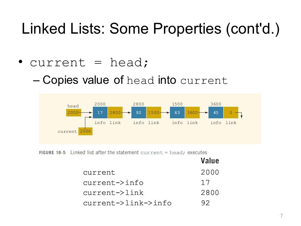Linked Lists: Some Properties (cont'd.) current = head; –Copies value of head into current 7