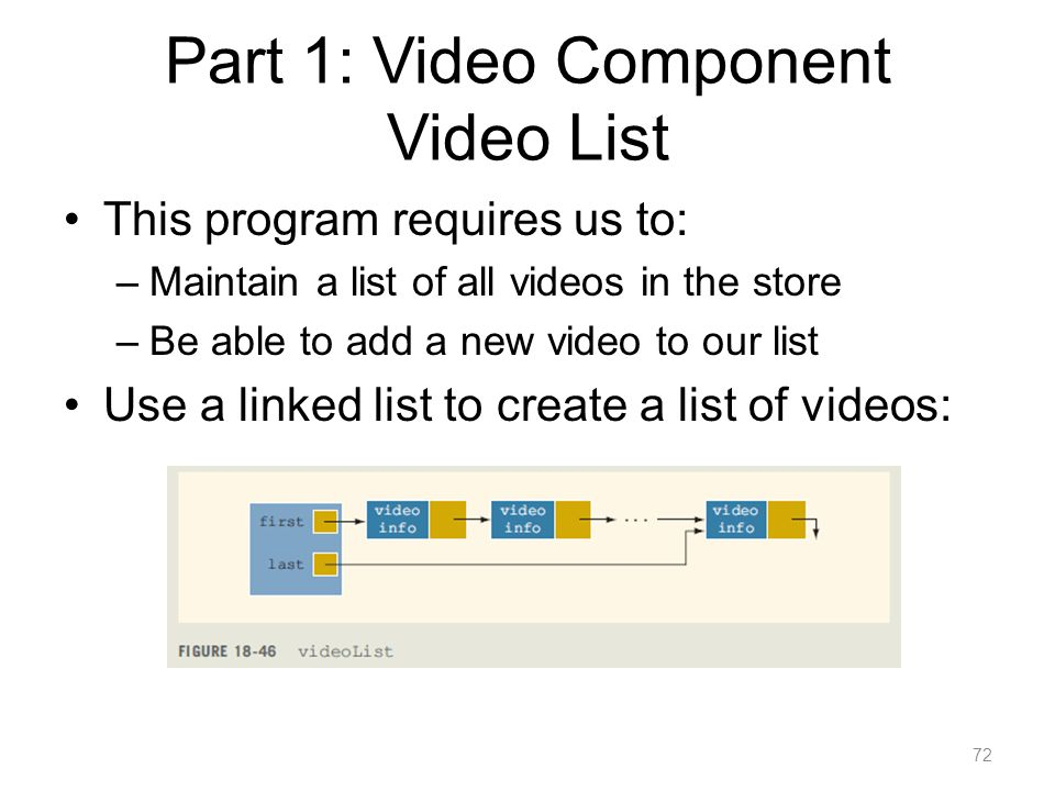 Part 1: Video Component Video List This program requires us to: –Maintain a list of all videos in the store –Be able to add a new video to our list Us