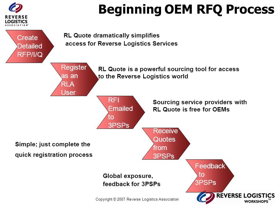 Copyright © 2007 Reverse Logistics Association Beginning OEM RFQ Process Create Detailed RFP/I/Q Register as an RLA User RL Quote dramatically simplif