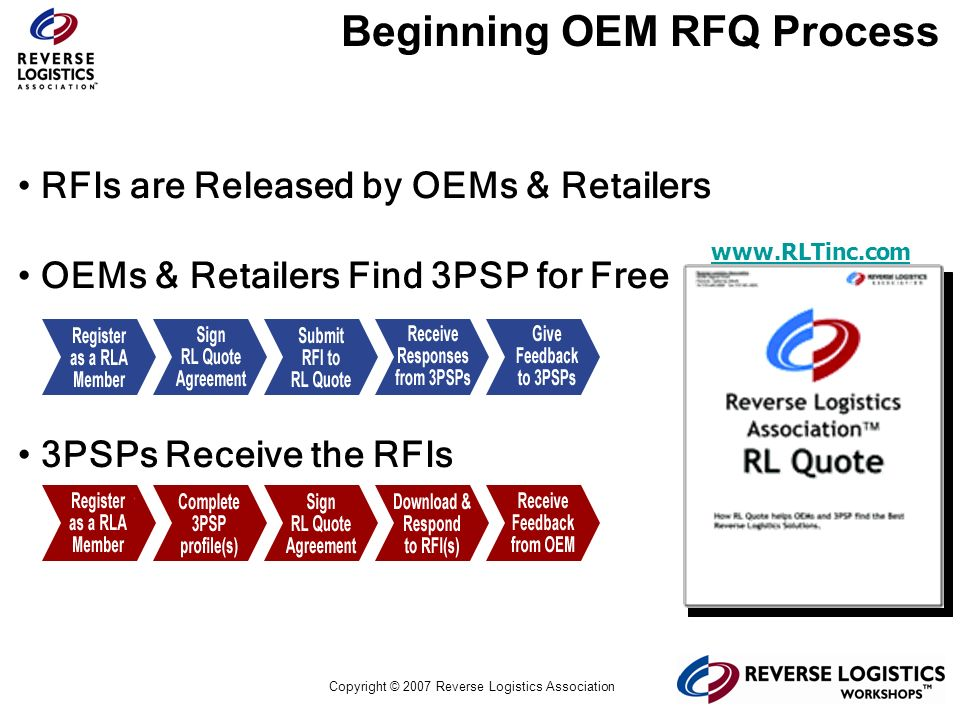 Copyright © 2007 Reverse Logistics Association RFIs are Released by OEMs & Retailers OEMs & Retailers Find 3PSP for Free 3PSPs Receive the RFIs www.RL