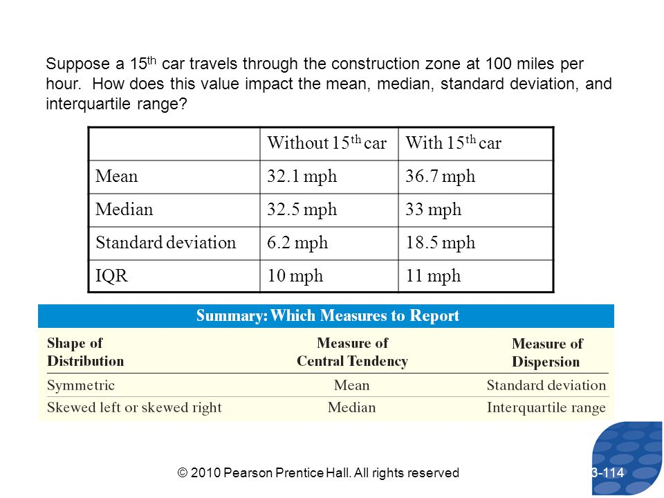 Suppose a 15 th car travels through the construction zone at 100 miles per hour. How does this value impact the mean, median, standard deviation, and