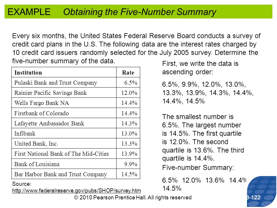 EXAMPLEObtaining the Five-Number Summary Every six months, the United States Federal Reserve Board conducts a survey of credit card plans in the U.S.