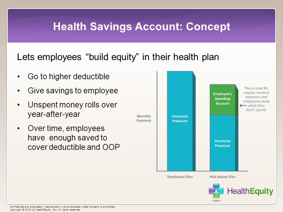 Health Savings Account: Concept Lets employees build equity in their health plan Go to higher deductible Give savings to employee Unspent money rolls