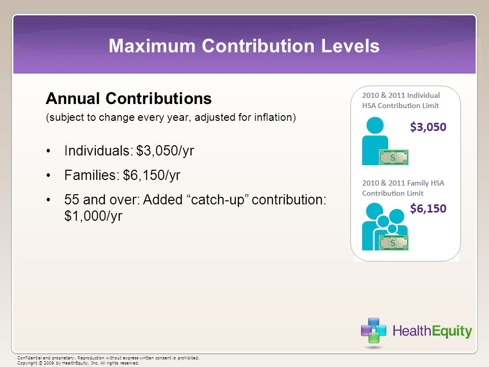Maximum Contribution Levels Annual Contributions (subject to change every year, adjusted for inflation) Individuals: $3,050/yr Families: $6,150/yr 55