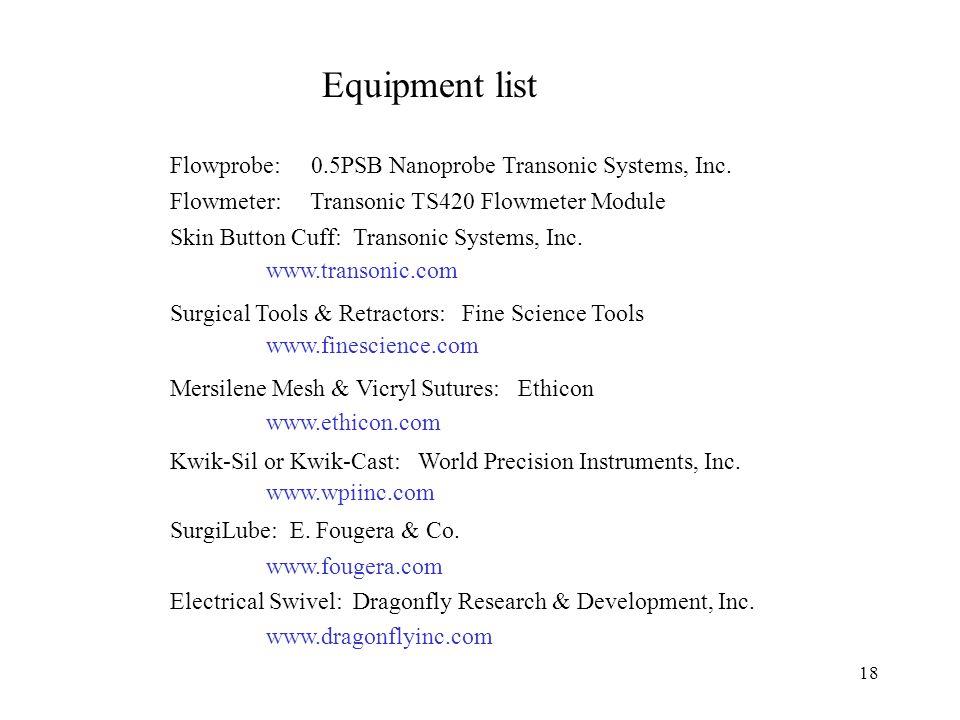 18 Flowprobe: 0.5PSB Nanoprobe Transonic Systems, Inc. Flowmeter: Transonic TS420 Flowmeter Module Skin Button Cuff: Transonic Systems, Inc. www.trans