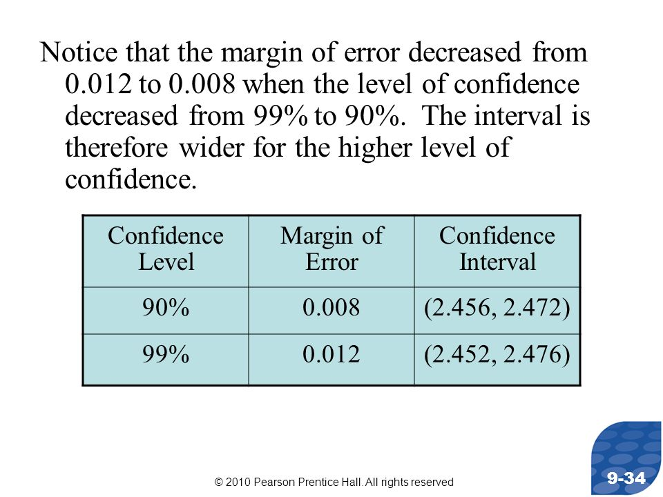 © 2010 Pearson Prentice Hall. All rights reserved 9-34 Notice that the margin of error decreased from 0.012 to 0.008 when the level of confidence decr