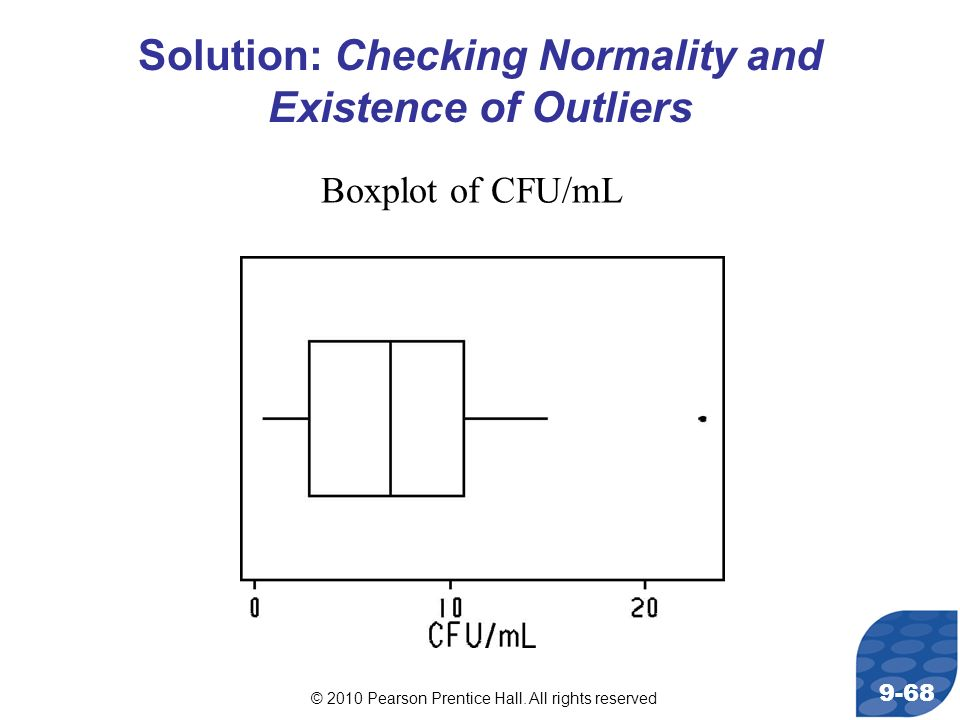 © 2010 Pearson Prentice Hall. All rights reserved 9-68 Boxplot of CFU/mL Solution: Checking Normality and Existence of Outliers