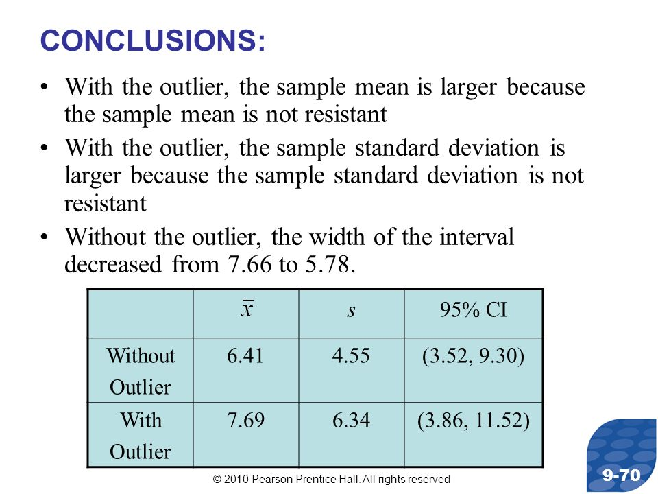 © 2010 Pearson Prentice Hall. All rights reserved 9-70 CONCLUSIONS: With the outlier, the sample mean is larger because the sample mean is not resista